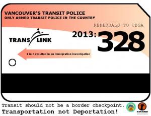 Transportation Not Deportation Meme 3